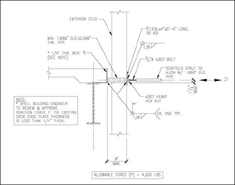 Diagram showing installation of Bumperite on steel bent plate.